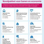 poster rijksoverheid over noodpakket banen economie 17 maart 2020
