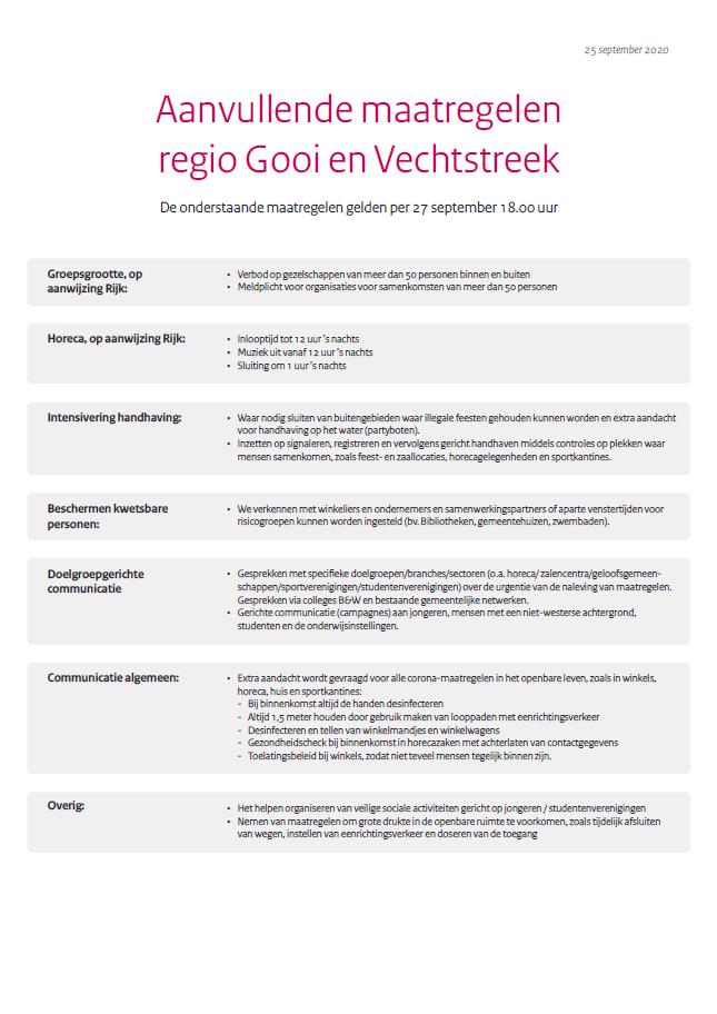 factsheet aanvullende maatregelen regio Gooi en Vechtstreek