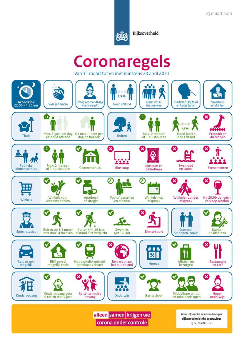 Coronaregels in beeld