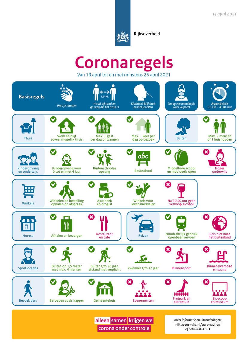 Beeldsamenvatting coronaregels 13 april